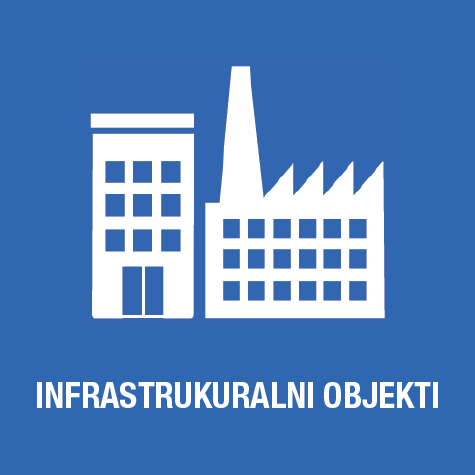 Infrastrukturarni objekti